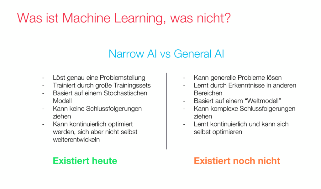 Graphical comparison of the difference between Narrow AI and General AI