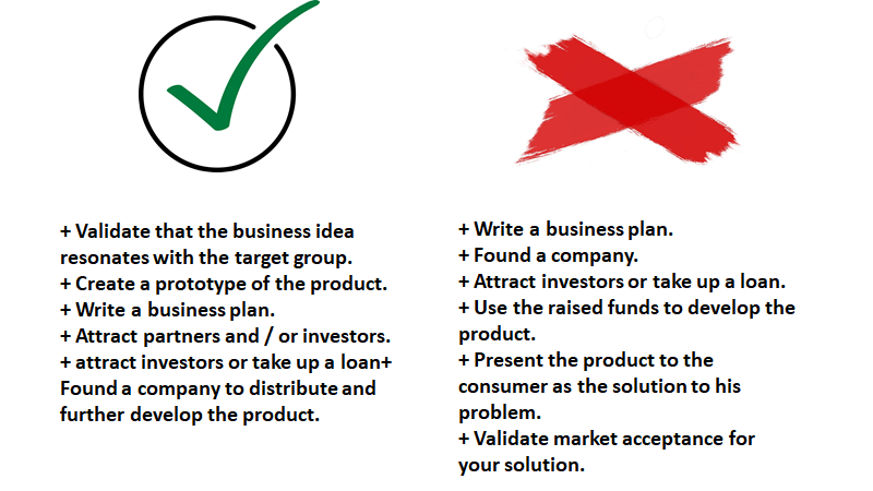 """Comparison between the """"classical"""" business approach and the Lean Startup method."""