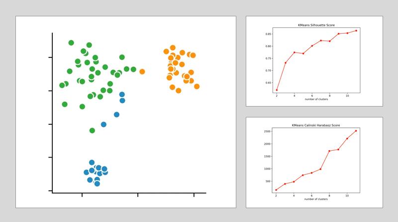 k_means_beispiel_clustering_clusteranalyse