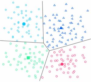 schwerpunktbasiertes_clustering_clusteranalyse
